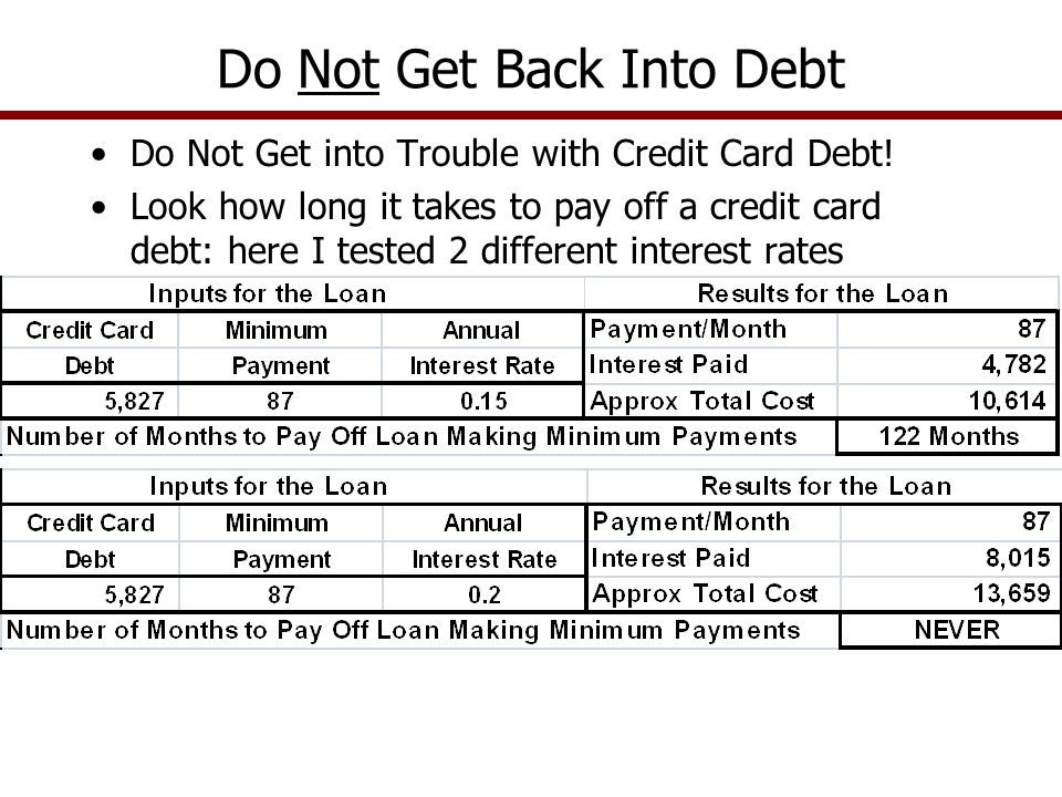 Do Not Get into Trouble with Credit Card Debt! Look how long it takes to pay off a credit card debt: here I tested 2 different interest rates Do Not G