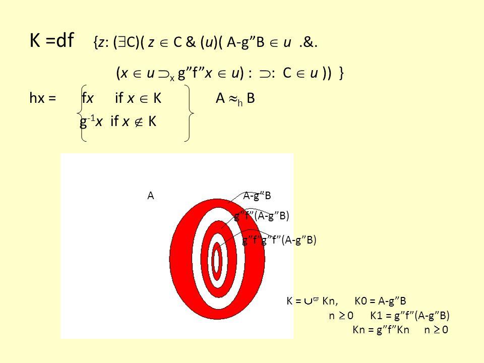 K =df {z: ( C)( z C & (u)( A-gB u.&. (x u x gfx u) : : C u )) } hx = fx if x K A h B g -1 x if x K A A-gB gf(A-gB) gfgf(A-gB) K = Kn, K0 = A-gB n 0 K1