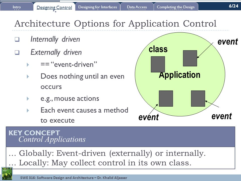 SWE 316: Software Design and Architecture – Dr.