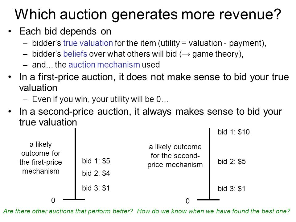 What if bidders are not risk-neutral.