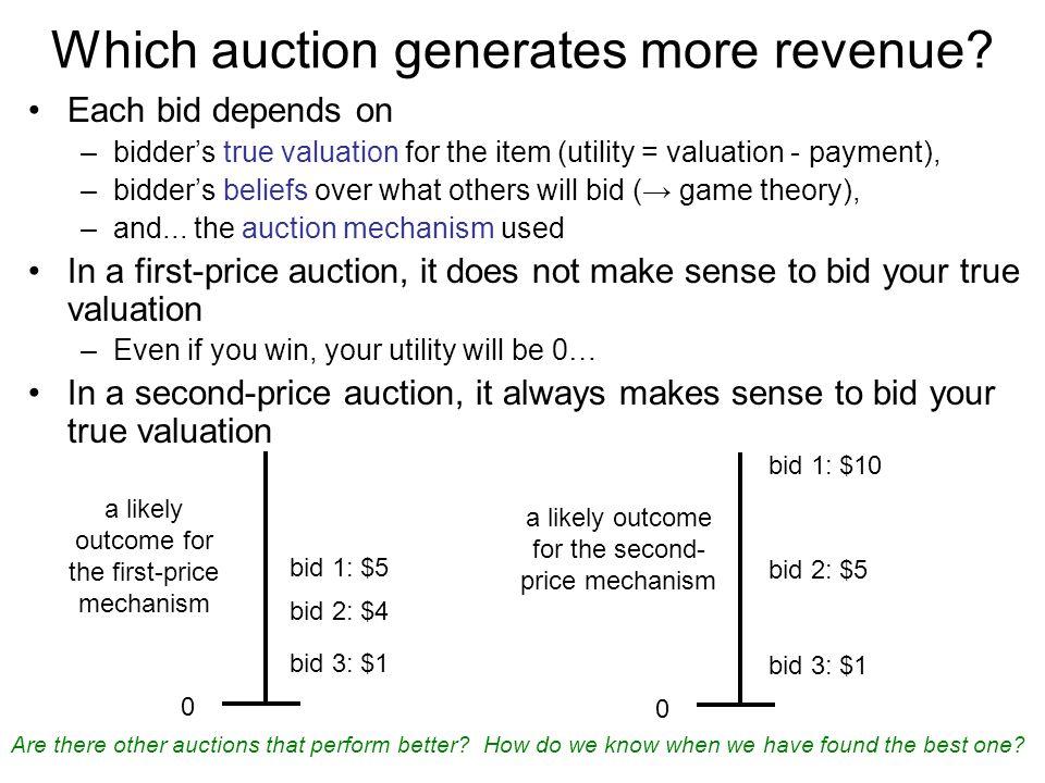 Incentive compatible redistribution [Bailey 97, Porter et al.