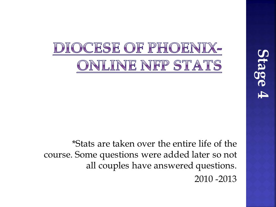 *Stats are taken over the entire life of the course.