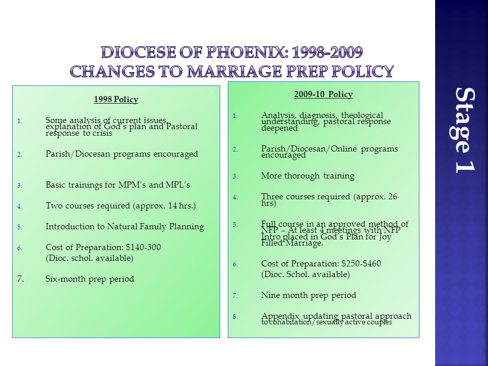 1998 Policy 1.