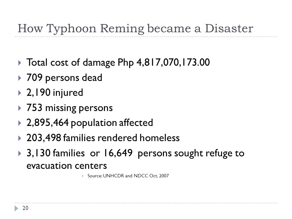 How Typhoon Reming became a Disaster Total cost of damage Php 4,817,070,173.00 709 persons dead 2,190 injured 753 missing persons 2,895,464 population affected 203,498 families rendered homeless 3,130 families or 16,649 persons sought refuge to evacuation centers Source: UNHCDR and NDCC Oct.