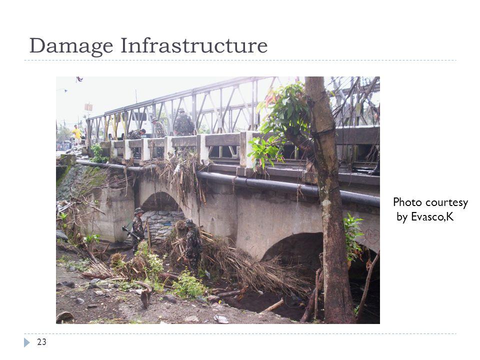Damage Infrastructure Photo courtesy by Evasco,K 23