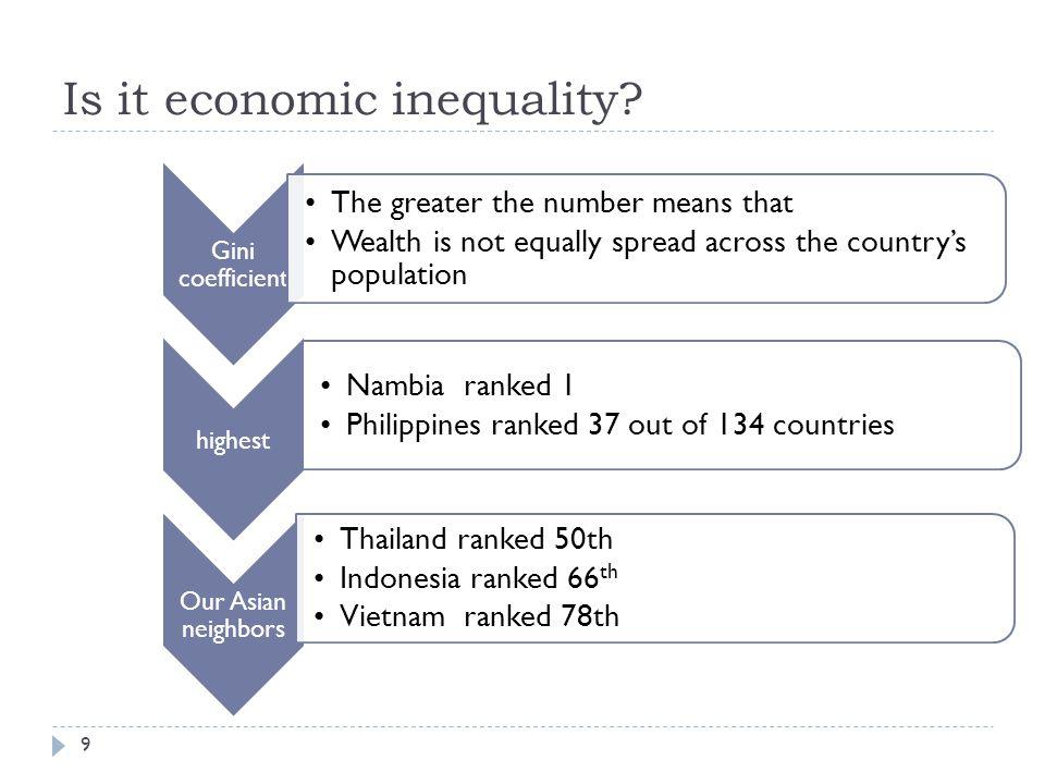 Is it economic inequality.