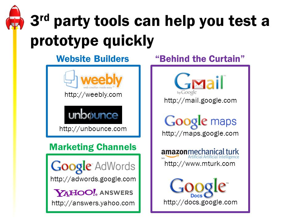 3 rd party tools can help you test a prototype quickly http://weebly.com http://unbounce.com Website Builders http://adwords.google.com http://answers.yahoo.com Marketing Channels http://mail.google.com http://maps.google.com http://docs.google.com http://www.mturk.com Behind the Curtain