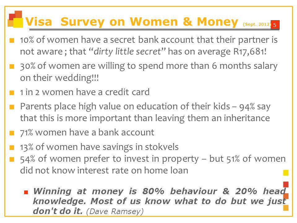 5 Visa Survey on Women & Money (Sept.
