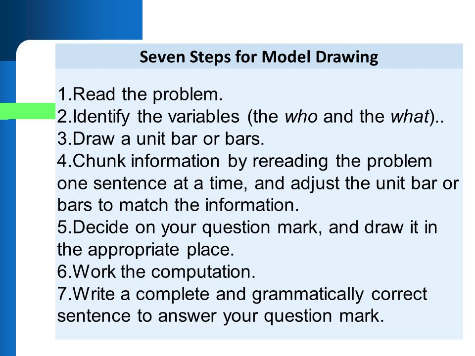 Seven Steps for Model Drawing 1.Read the problem. 2.Identify the variables (the who and the what).. 3.Draw a unit bar or bars. 4.Chunk information by