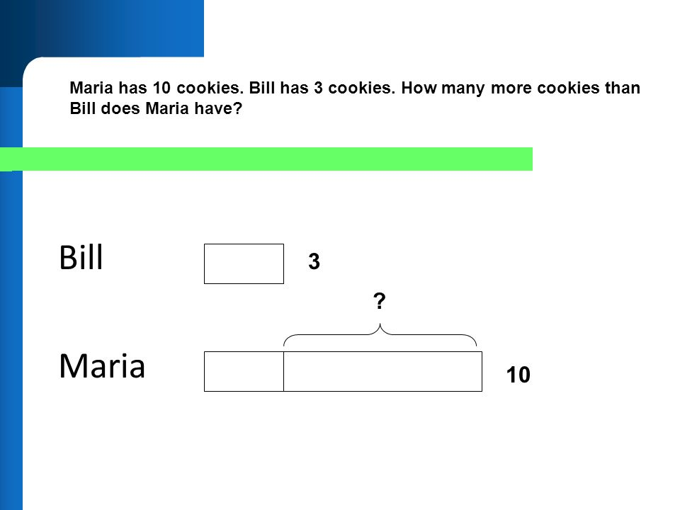 Bill Maria 3 10 ? Maria has 10 cookies. Bill has 3 cookies. How many more cookies than Bill does Maria have?