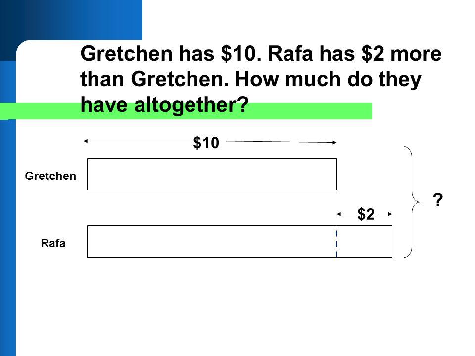 Gretchen has $10. Rafa has $2 more than Gretchen. How much do they have altogether? Gretchen Rafa $10 $2 ?