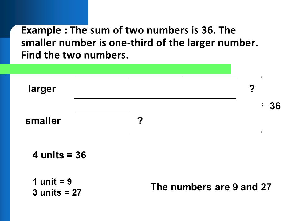 Example : The sum of two numbers is 36. The smaller number is one-third of the larger number. Find the two numbers. larger smaller 4 units = 36 ? ? 36