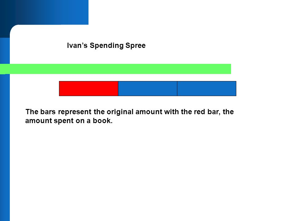 The bars represent the original amount with the red bar, the amount spent on a book. Ivans Spending Spree