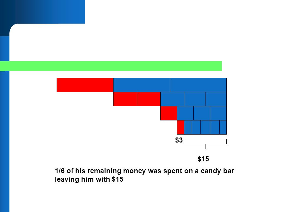 $15 1/6 of his remaining money was spent on a candy bar leaving him with $15 $3