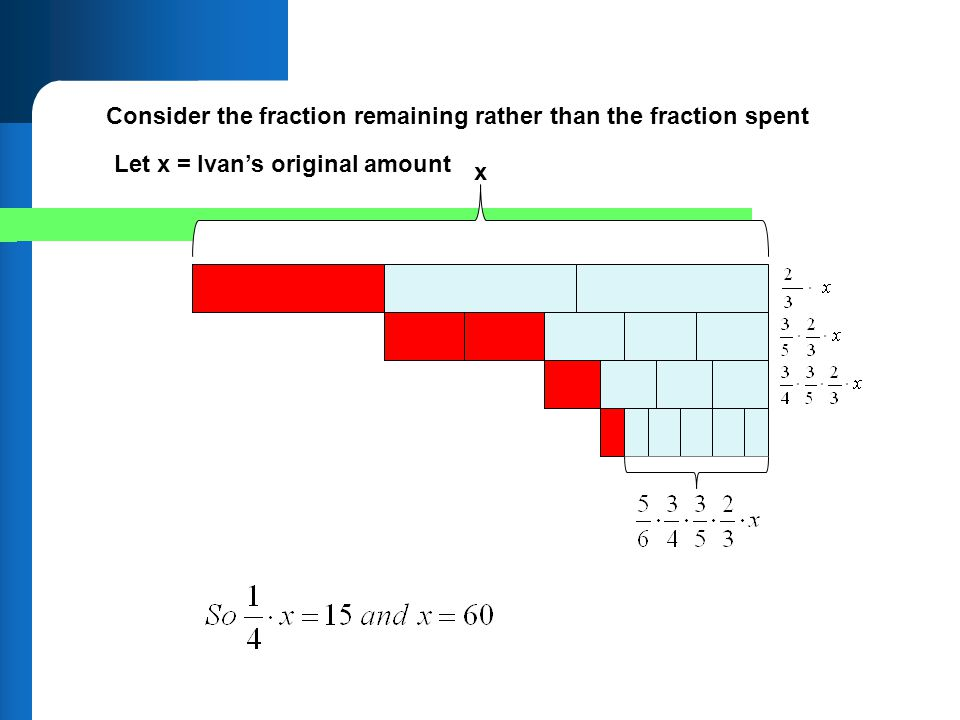 Consider the fraction remaining rather than the fraction spent Let x = Ivans original amount x