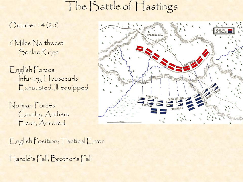 The Battle of Hastings October 14 (20) 6 Miles Northwest Senlac Ridge English Forces Infantry, Housecarls Exhausted, Ill-equipped Norman Forces Cavalr