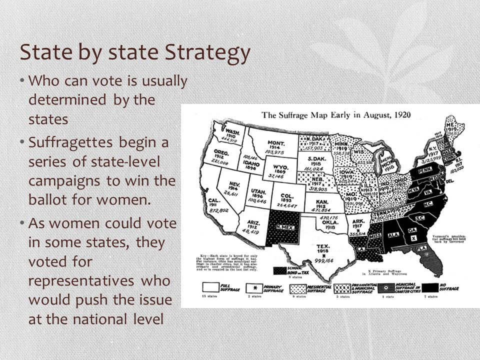 State by state Strategy Who can vote is usually determined by the states Suffragettes begin a series of state-level campaigns to win the ballot for wo