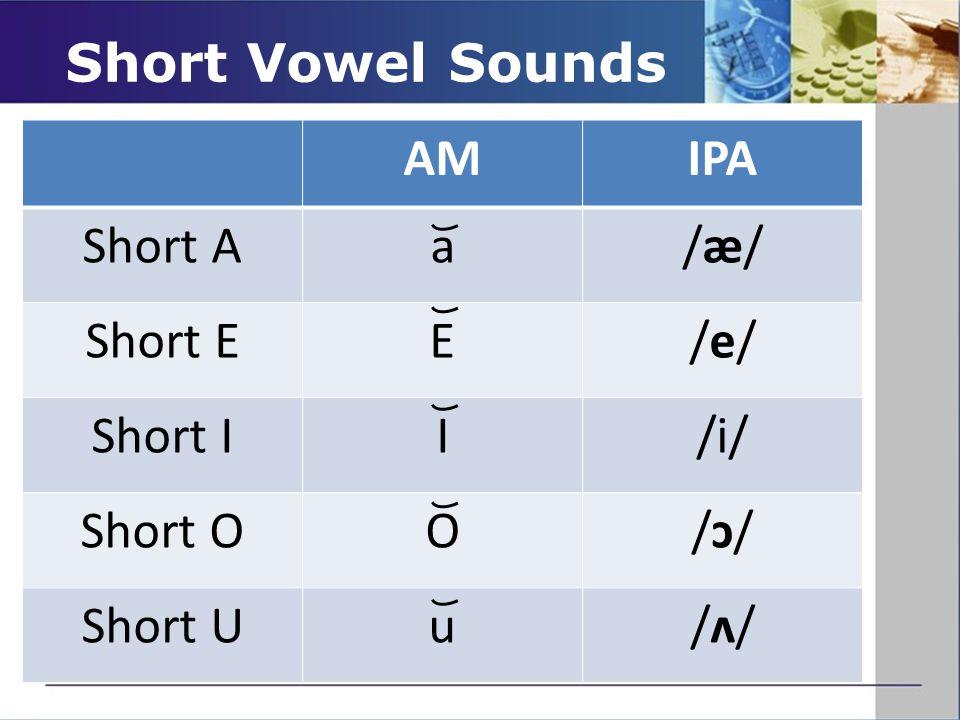 Short Vowel Sounds AMIPA Short Aa/æ//æ/ Short EE/e//e/ Short II/i/ Short OO/ɔ//ɔ/ Short Uu/ʌ//ʌ/