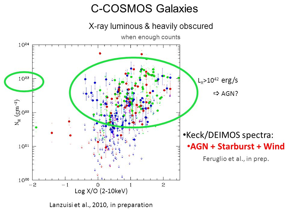 C-COSMOS Galaxies L X >10 42 erg/s AGN.