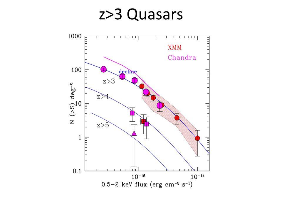 z>3 Quasars