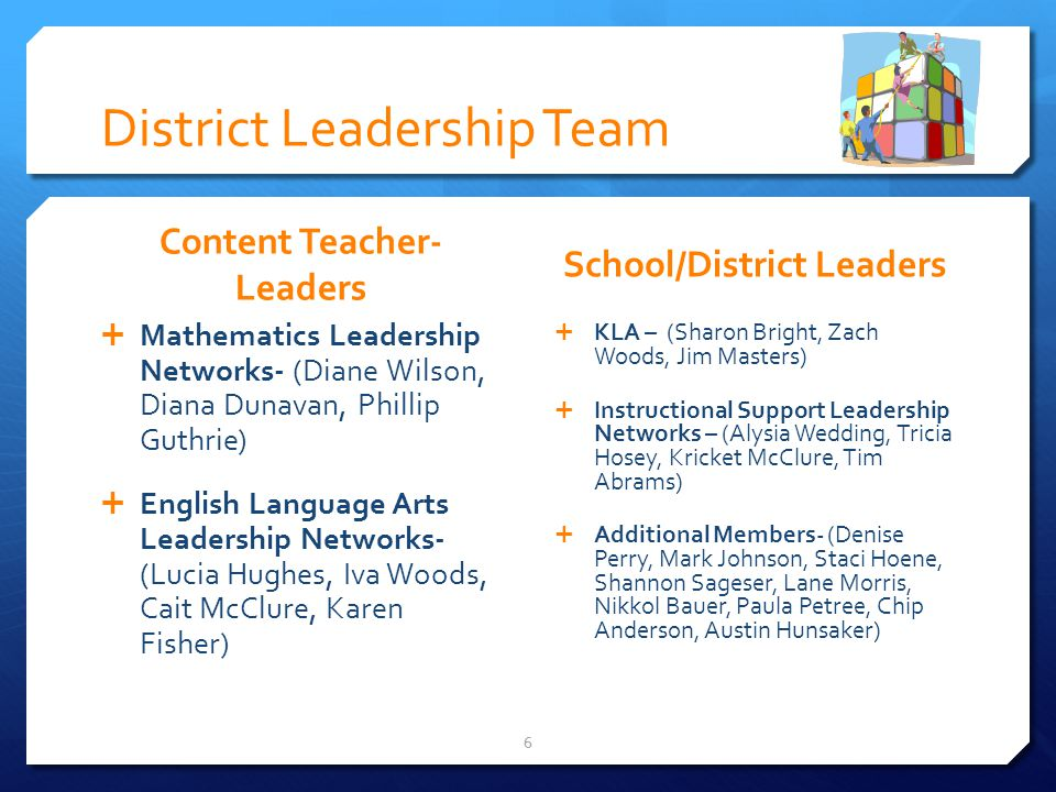 District Leadership Team Content Teacher- Leaders Mathematics Leadership Networks- (Diane Wilson, Diana Dunavan, Phillip Guthrie) English Language Arts Leadership Networks- (Lucia Hughes, Iva Woods, Cait McClure, Karen Fisher) School/District Leaders KLA – (Sharon Bright, Zach Woods, Jim Masters) Instructional Support Leadership Networks – (Alysia Wedding, Tricia Hosey, Kricket McClure, Tim Abrams) Additional Members- (Denise Perry, Mark Johnson, Staci Hoene, Shannon Sageser, Lane Morris, Nikkol Bauer, Paula Petree, Chip Anderson, Austin Hunsaker) 6