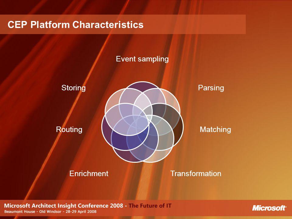 CEP Platform Characteristics Event sampling Parsing Matching TransformationEnrichment Routing Storing