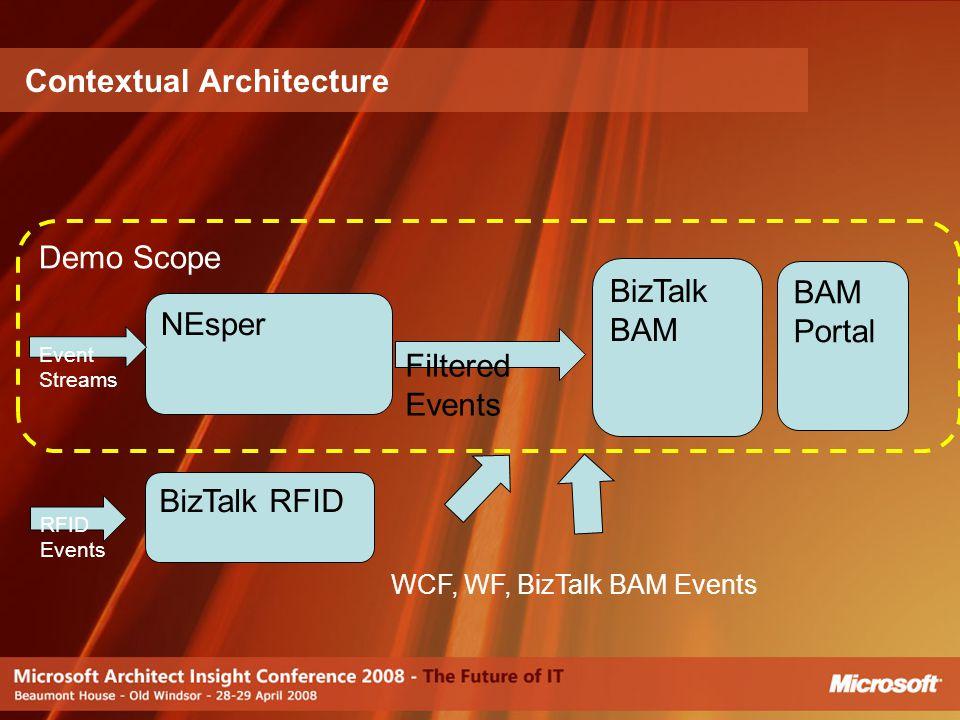 Contextual Architecture NEsper BizTalk BAM BAM Portal Filtered Events WCF, WF, BizTalk BAM Events BizTalk RFID Event Streams RFID Events Demo Scope