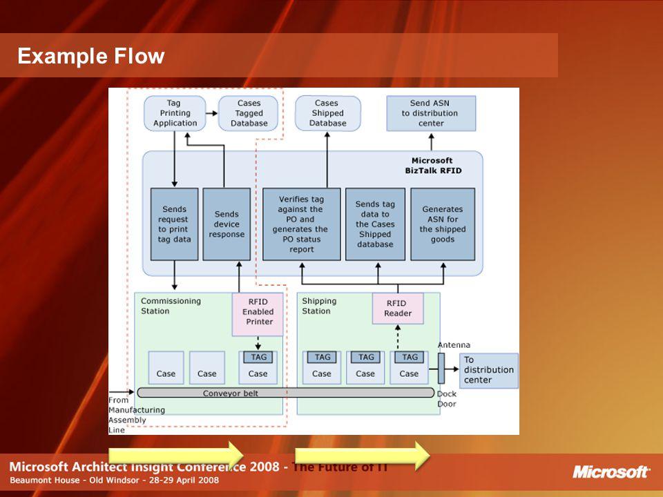 Example Flow