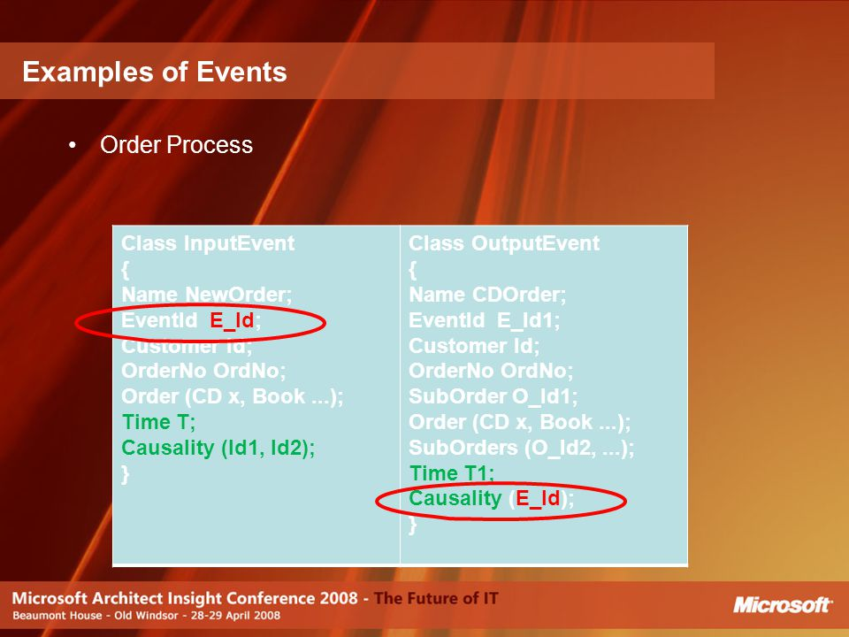 Order Process Examples of Events Class InputEvent { Name NewOrder; EventId E_Id; Customer Id; OrderNo OrdNo; Order (CD x, Book...); Time T; Causality
