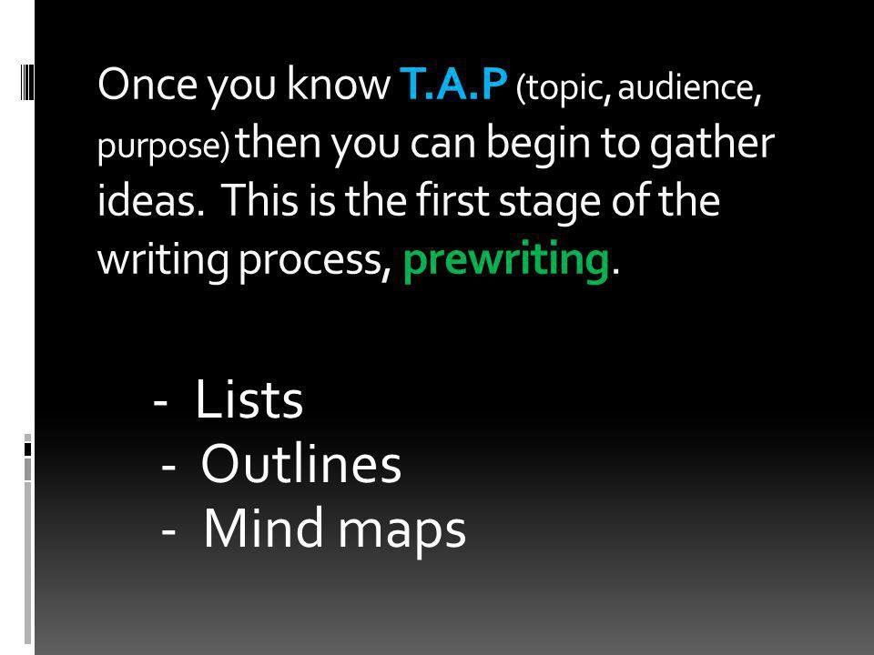 Once you know T.A.P (topic, audience, purpose) then you can begin to gather ideas.