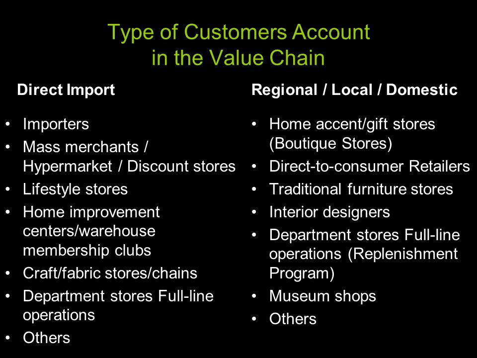 Type of Customers Account in the Value Chain Direct Import Importers Mass merchants / Hypermarket / Discount stores Lifestyle stores Home improvement
