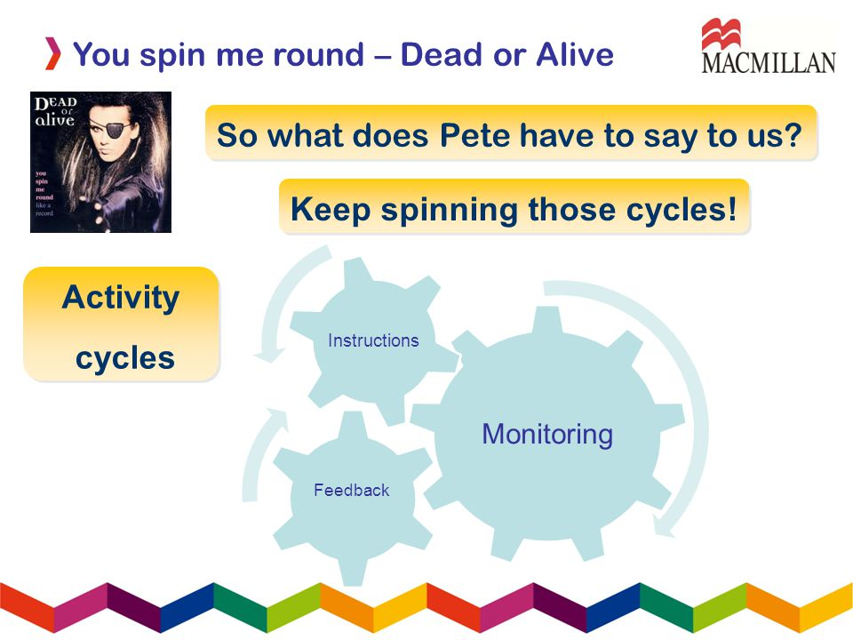 You spin me round – Dead or Alive So what does Pete have to say to us? Keep spinning those cycles! Monitoring Feedback Instructions Activity cycles Ac