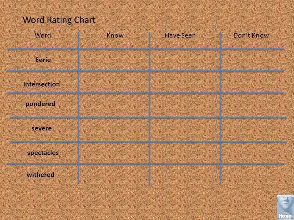Word Rating Chart WordKnowHave SeenDont Know Eerie Intersection pondered severe spectacles withered