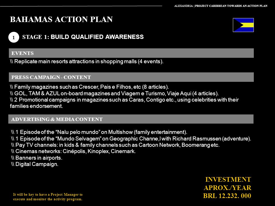 ALEXANDRIA | PROJECT CARIBBEAN TOWARDS AN ACTION PLAN 1 \ Replicate main resorts attractions in shopping malls (4 events).