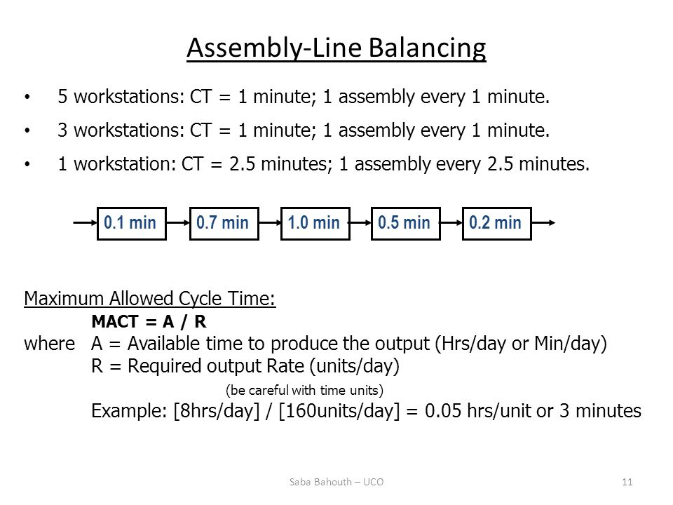 5 workstations: CT = 1 minute; 1 assembly every 1 minute.