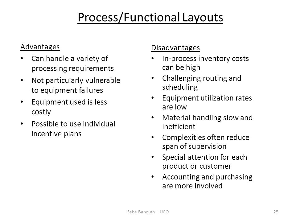 Advantages Can handle a variety of processing requirements Not particularly vulnerable to equipment failures Equipment used is less costly Possible to use individual incentive plans Process/Functional Layouts Disadvantages In-process inventory costs can be high Challenging routing and scheduling Equipment utilization rates are low Material handling slow and inefficient Complexities often reduce span of supervision Special attention for each product or customer Accounting and purchasing are more involved 25Saba Bahouth – UCO