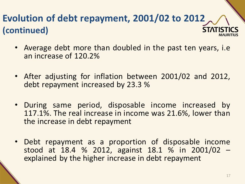 Evolution of debt repayment, 2001/02 to 2012 (continued) 17 Average debt more than doubled in the past ten years, i.e an increase of 120.2% After adjusting for inflation between 2001/02 and 2012, debt repayment increased by 23.3 % During same period, disposable income increased by 117.1%.
