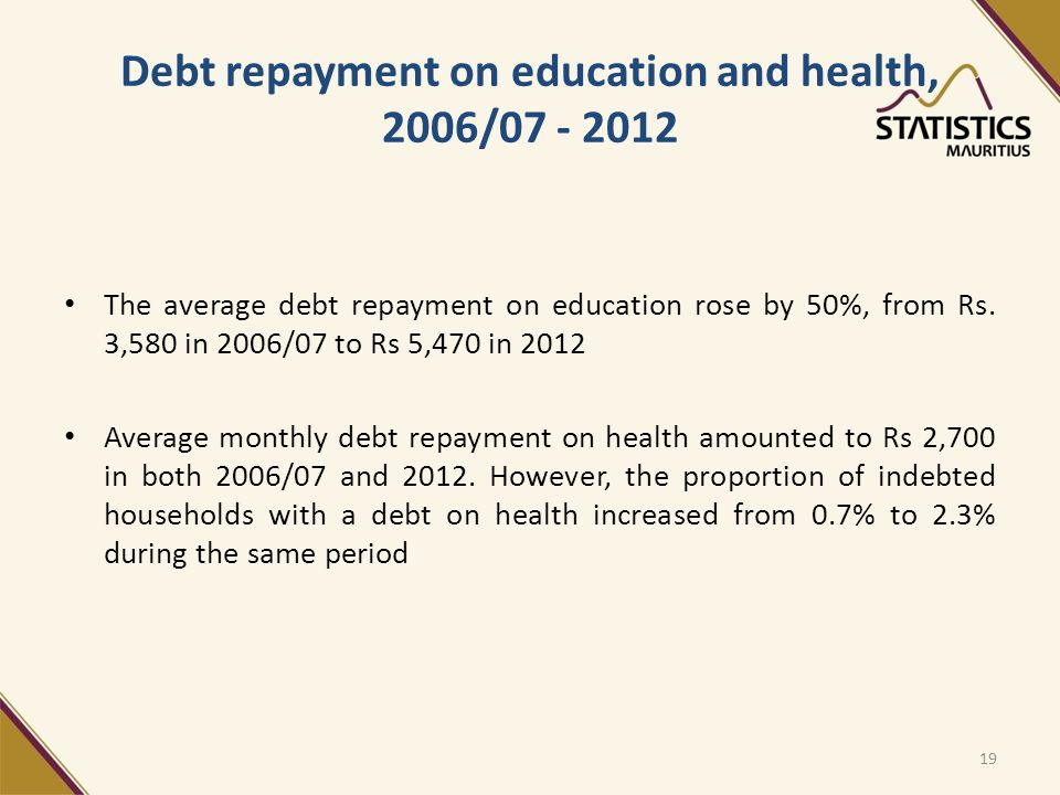 Debt repayment on education and health, 2006/07 - 2012 The average debt repayment on education rose by 50%, from Rs.