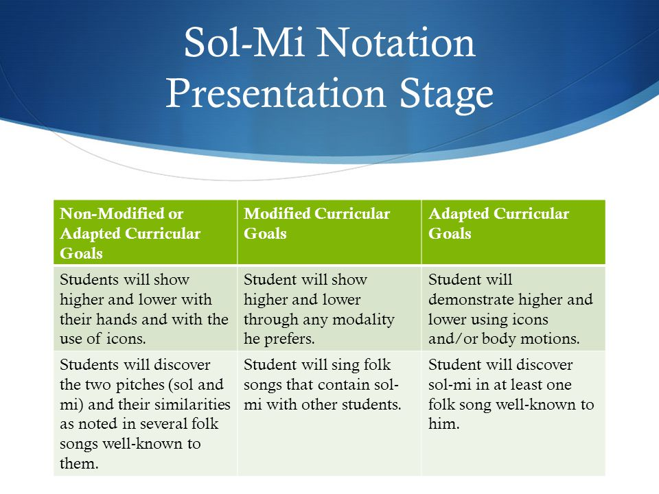 Sol-Mi Notation Presentation Stage Non-Modified or Adapted Curricular Goals Modified Curricular Goals Adapted Curricular Goals Students will show higher and lower with their hands and with the use of icons.