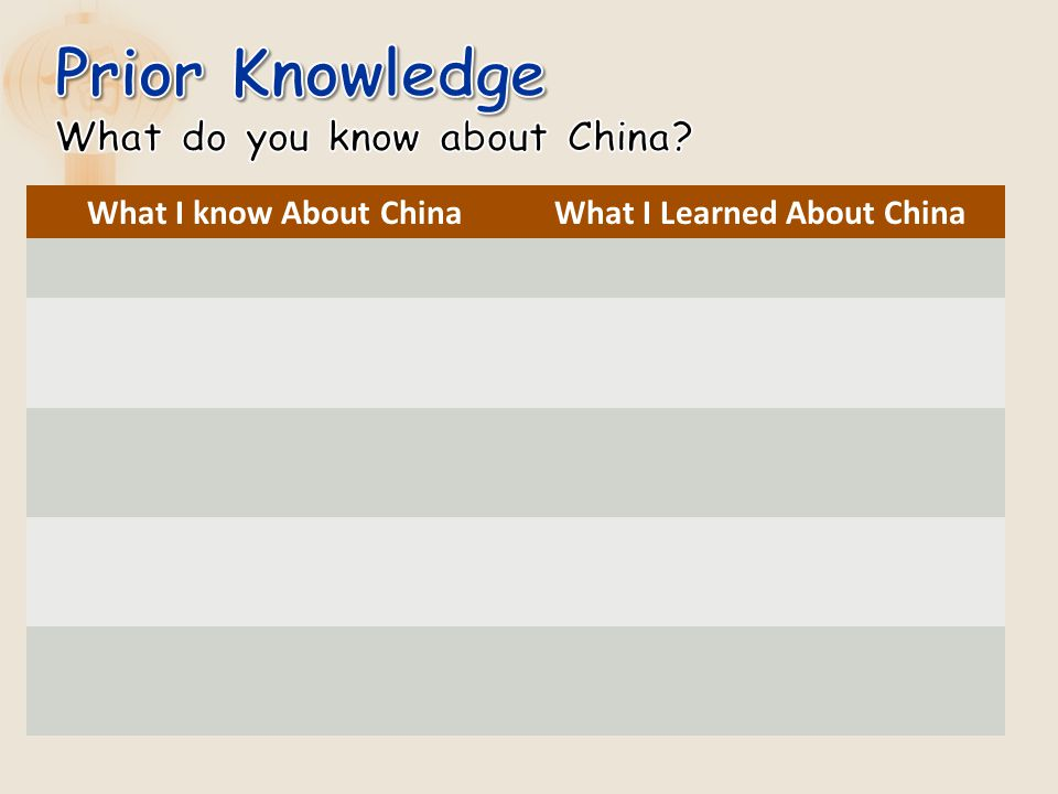 What I know About ChinaWhat I Learned About China