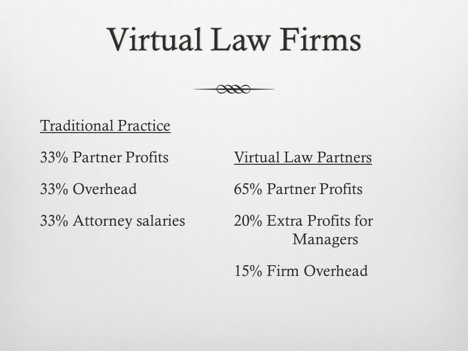 Virtual Law FirmsVirtual Law Firms Traditional Practice 33% Partner Profits 33% Overhead 33% Attorney salaries Virtual Law Partners 65% Partner Profits 20% Extra Profits for Managers 15% Firm Overhead