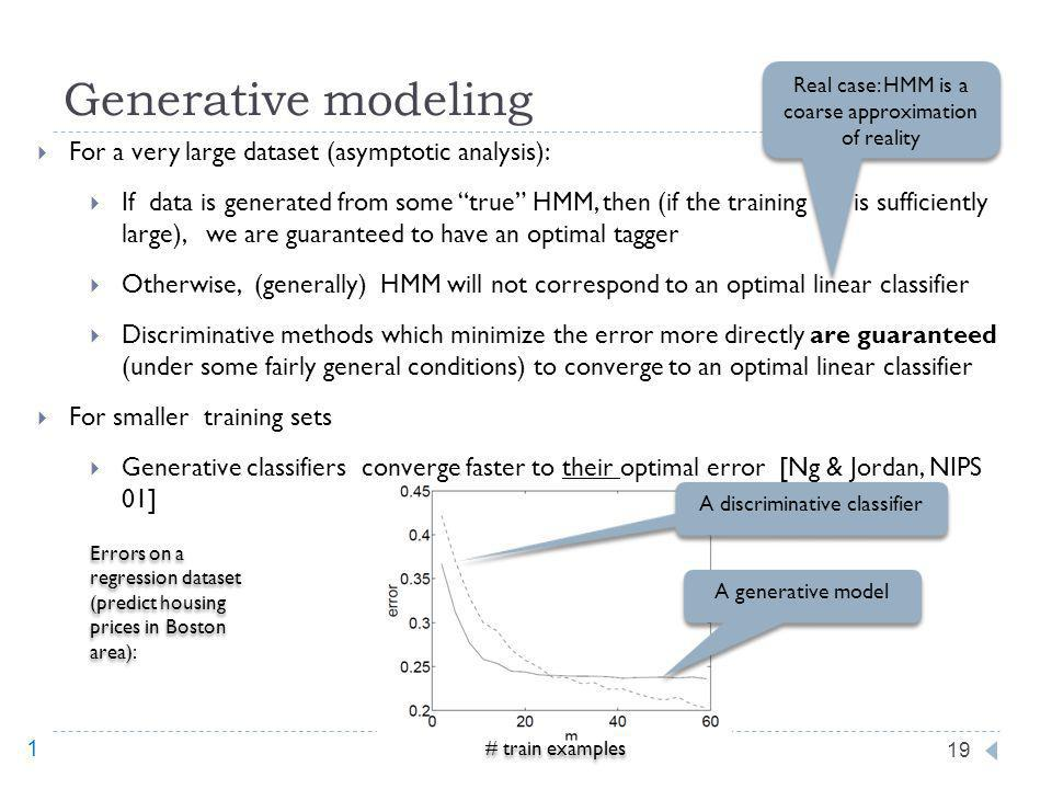 Generative modeling 19 For a very large dataset (asymptotic analysis): If data is generated from some true HMM, then (if the training set is sufficiently large), we are guaranteed to have an optimal tagger Otherwise, (generally) HMM will not correspond to an optimal linear classifier Discriminative methods which minimize the error more directly are guaranteed (under some fairly general conditions) to converge to an optimal linear classifier For smaller training sets Generative classifiers converge faster to their optimal error [Ng & Jordan, NIPS 01] Real case: HMM is a coarse approximation of reality A discriminative classifier A generative model Errors on a regression dataset (predict housing prices in Boston area): # train examples 1