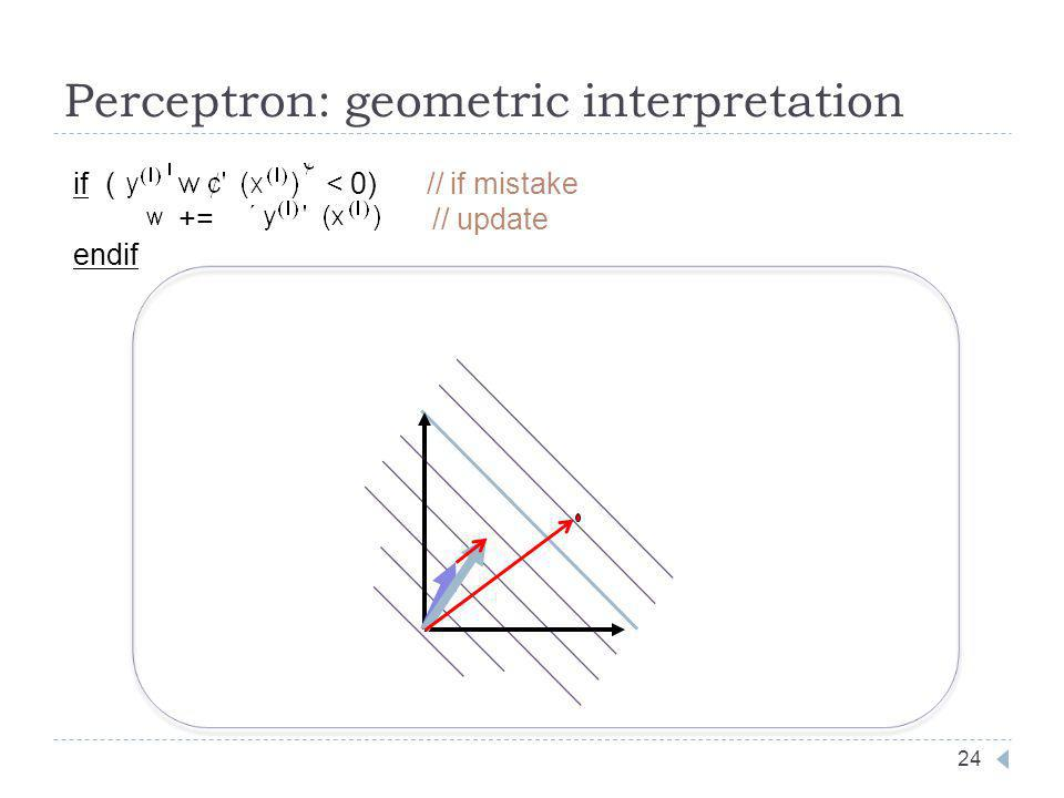 Perceptron: geometric interpretation 24 if ( < 0) // if mistake += // update endif
