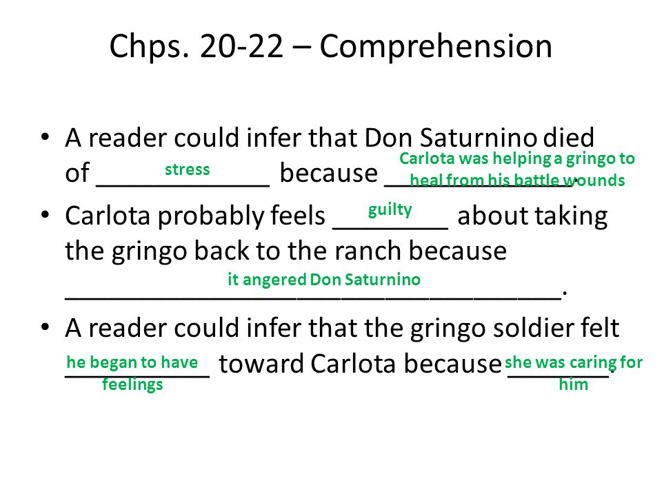 Chps. 20-22 – Comprehension A reader could infer that Don Saturnino died of ____________ because _____________. Carlota probably feels ________ about