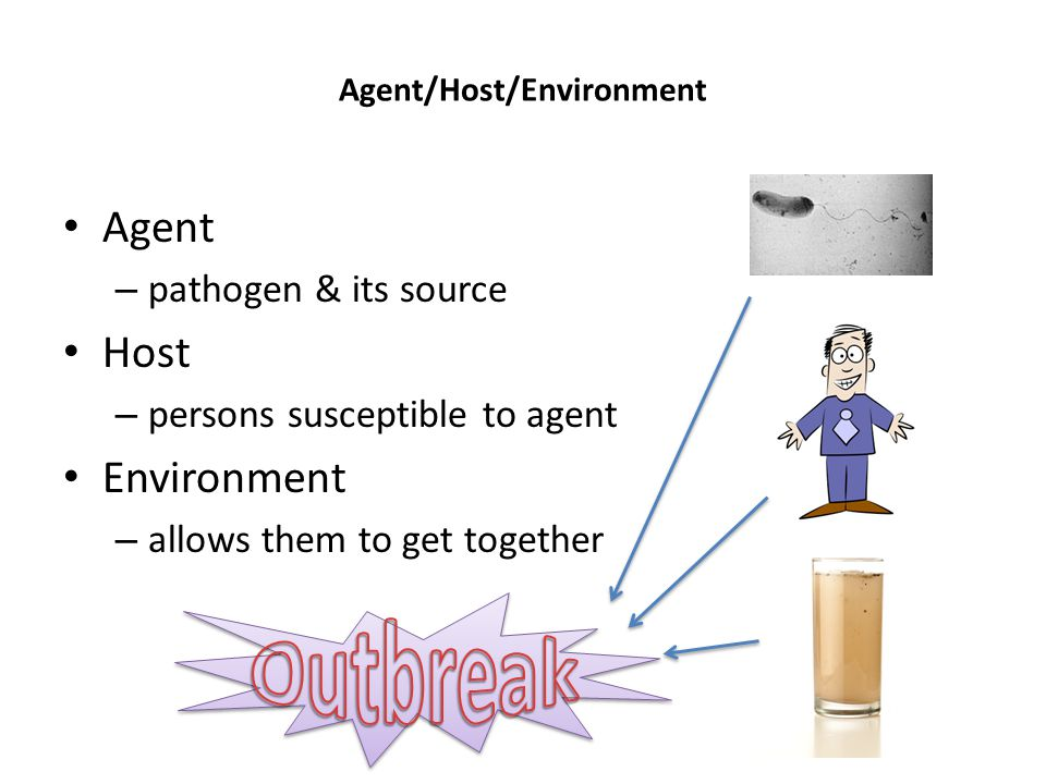 Agent/Host/Environment Agent – pathogen & its source Host – persons susceptible to agent Environment – allows them to get together