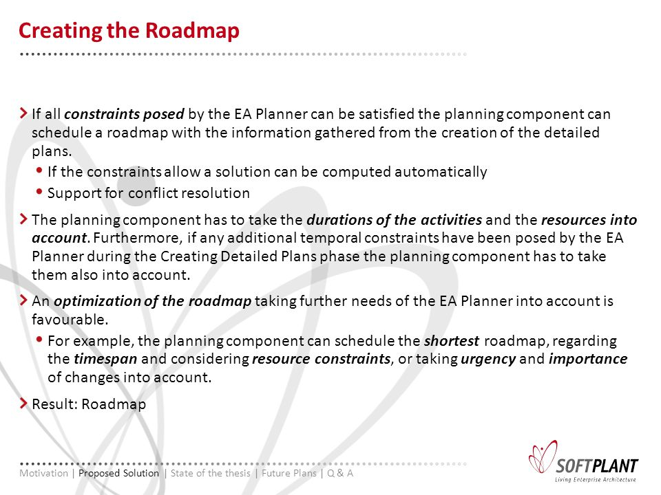If all constraints posed by the EA Planner can be satisfied the planning component can schedule a roadmap with the information gathered from the creation of the detailed plans.
