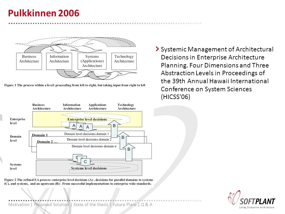 Systemic Management of Architectural Decisions in Enterprise Architecture Planning.