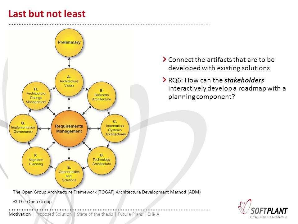 Connect the artifacts that are to be developed with existing solutions RQ6: How can the stakeholders interactively develop a roadmap with a planning component.