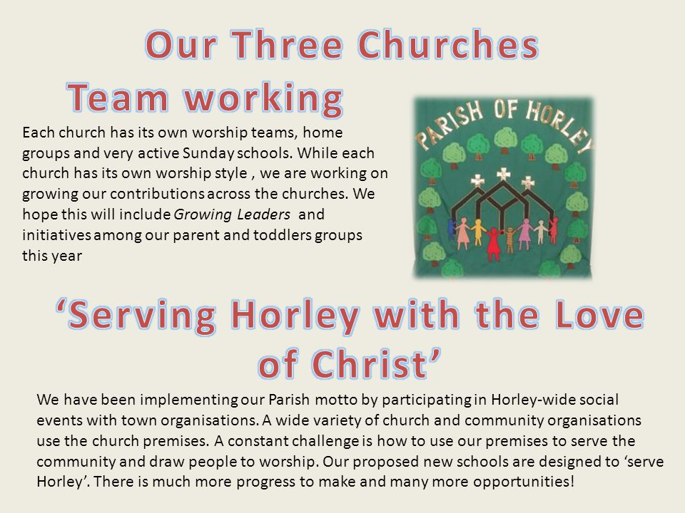 There are services every Sunday at 9.30 am with Informal Morning Praise, Holy Communion, or All Age Worship with an average congregation of 45, and 15 children in very active Sunday classes.