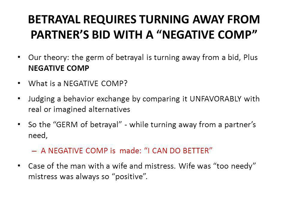 BETRAYAL REQUIRES TURNING AWAY FROM PARTNERS BID WITH A NEGATIVE COMP Our theory: the germ of betrayal is turning away from a bid, Plus NEGATIVE COMP